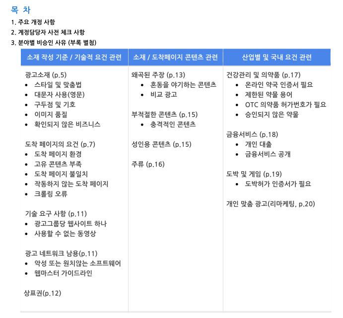 구글 GDN광고 비승인 백과사전
